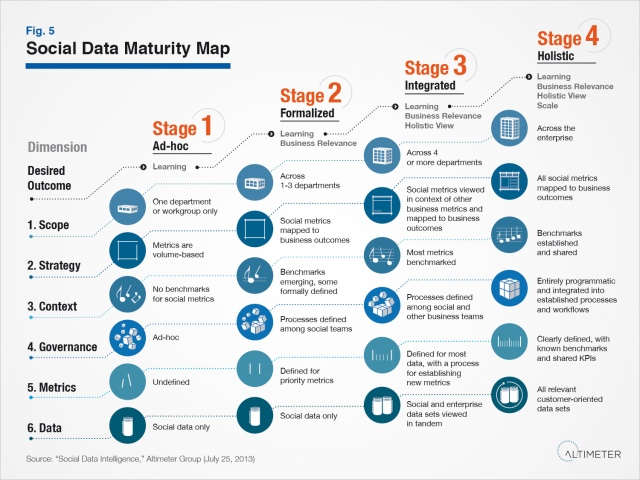 Maturity MapFig5 N2